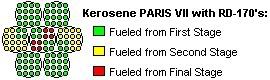 PARIS Launch System PARIS-RD-170