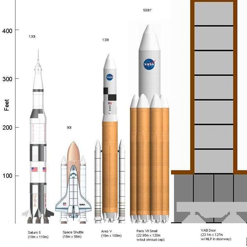 PARIS Launch System Paris-VII-Small
