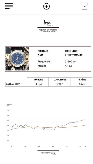 [VENDS] Hamilton Chrono matic 11002-3 de 1969 Rapport_zps8i9rmeos