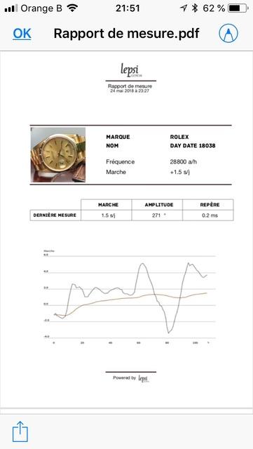 [VENDU] Rolex Day Date 18038 Or [IMG] Image-1_zpszahnfu3c