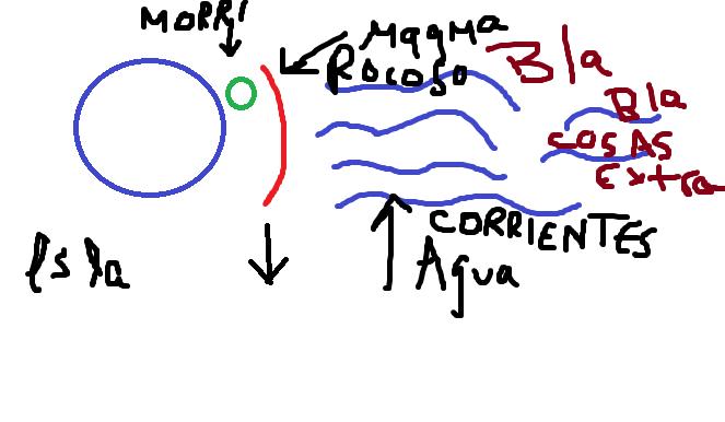 [Evento Global] El Rugir del Mar ~ Ewige Regein - Cuidado con provocar a Jörmundgander ヽ(゚д゚)ノ Mapita