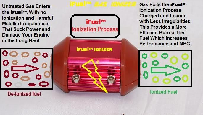 Ionização de combustível... funciona? DSC02240-1