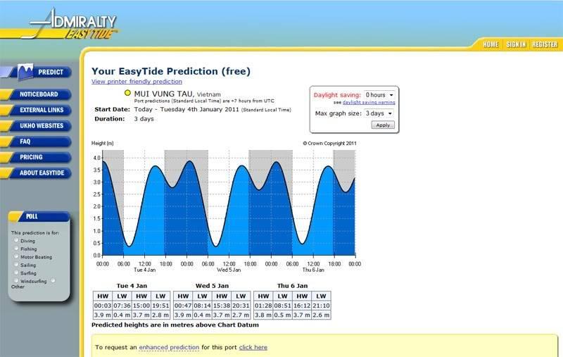 Admiralty Easy Tide - trang web giúp dự báo thủy triều trực tuyến AETide3