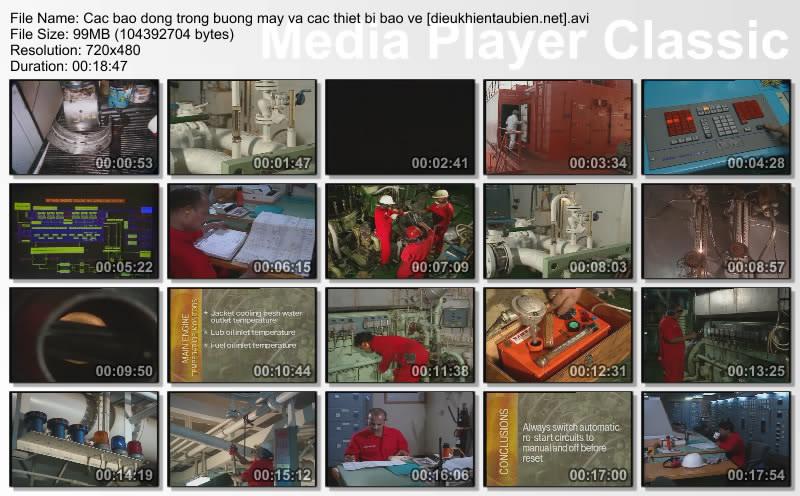 Các báo động trong buồng máy và các thiết bị bảo vệ Cacbaodongtrongbuongmayvacacthietbibaove