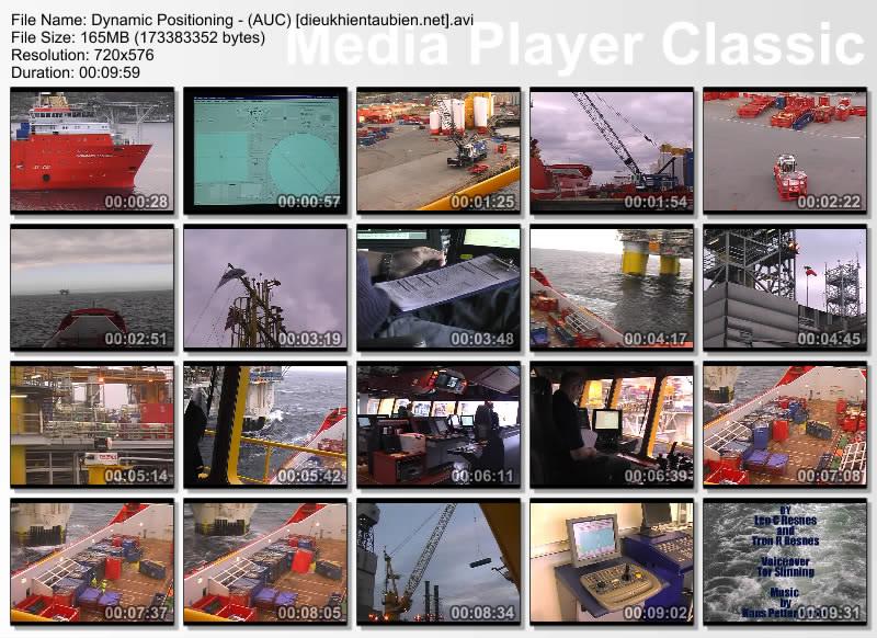 Dynamic Positioning (DP) System - Hệ thống định vị động DynamicPositioning-AUC