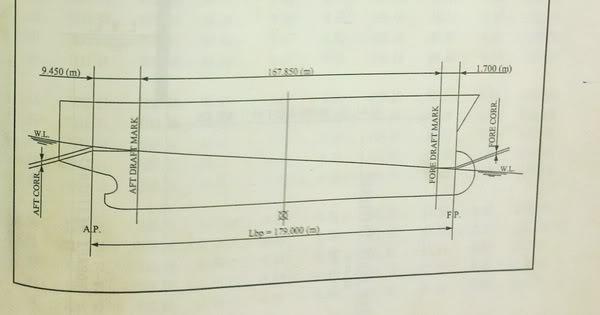Bài toán mẫu Giám định mớn nước (Draft Survey) Foreaftdistance
