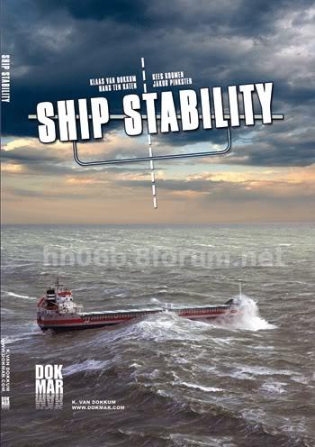 Ship Stability - Ổn định tàu (by Dokmar) Ship_stability_dokmar