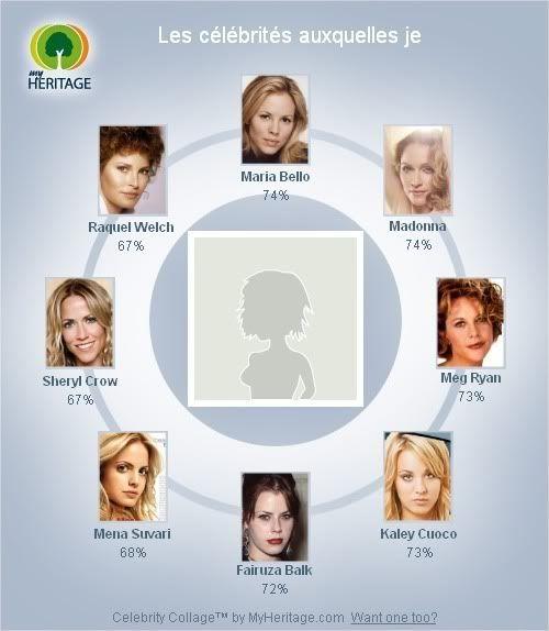 A quelle célébrité ressemblez-vous? Les_celebrits_auxquelles_je_resembl