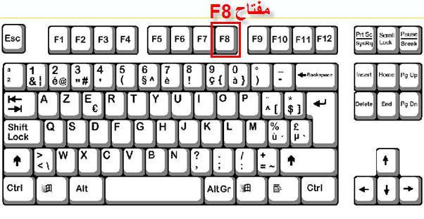كيفية إستعادة نظام الويندوز F8