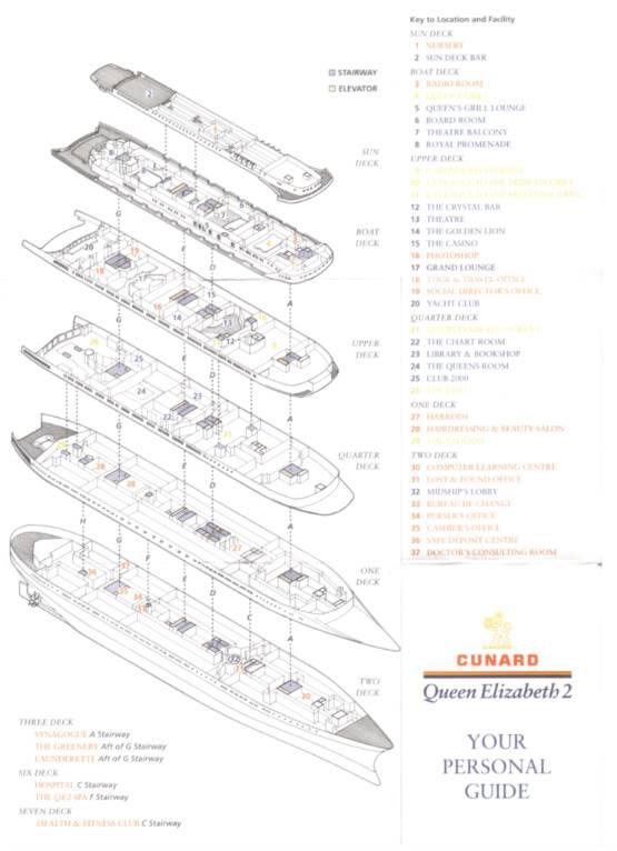 Passenger Guides Guidetoqe2