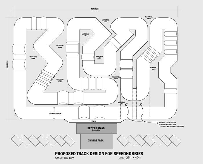 Coming Soon!!!. . . .  The DirtDXB SUPERTRACK Track3