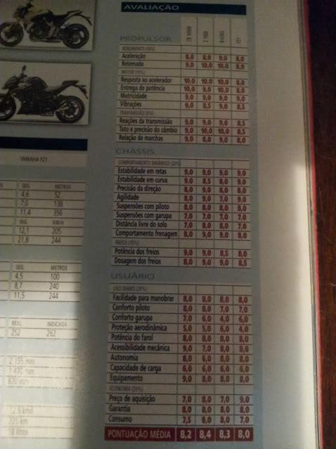 Revista Motociclismo - Novembro 2011 20111118_004131