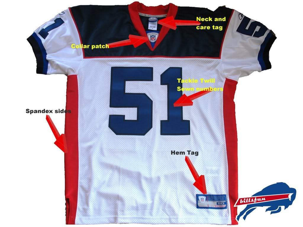 An guide to an Authentic jersey for a newbie to the hobby Guide