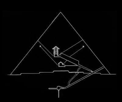 Study Hall. Pyramid-kings-chamber