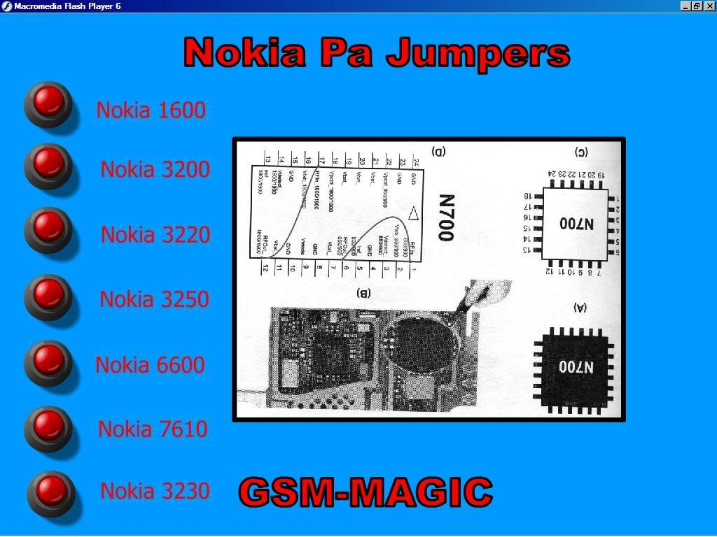 All in One Hardware SOlution Here!!! Nokiapajumperswm4