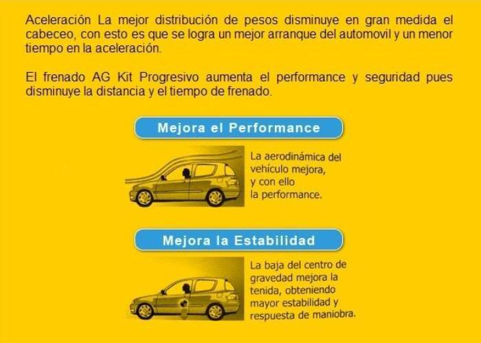 Resortes AG Kit Para bajar tu Peugeot o Cualquir otro Carro. Resortes2
