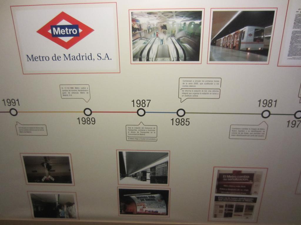 Exposiciones de Metro de Madrid IMG_1597_zpsfddcb8e0