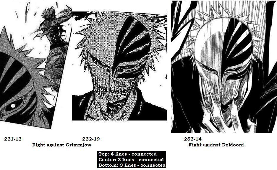 Evolution of Ichigo's mask 231_13-232_19-253_14