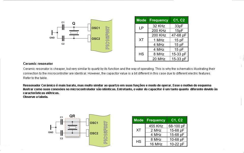 Tabela de Capacitores Conforme o Cristal Utilizado nos Microcontroladores ComoconfiguraroosciladordoPICdeacordocomafrequncia