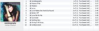 Discografía de Ashlee Simpson + Extras 91i9vr