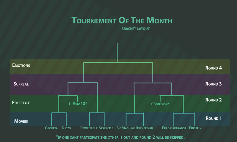 Tournement of the Month #2  [E] Totmbracket2copy