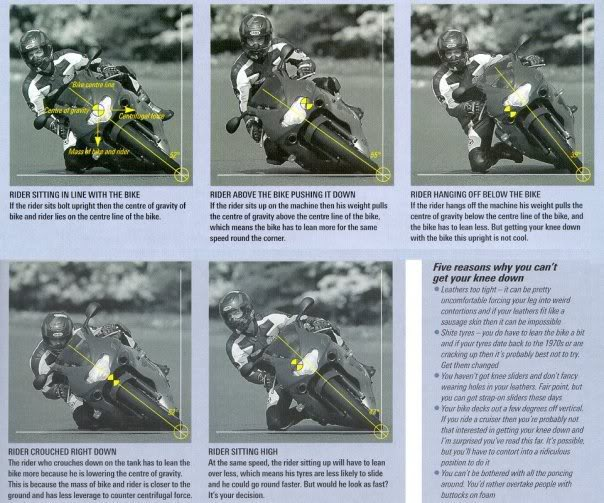 Hobby Nikung2 (knee down)...more pic page 1 - Page 6 Ridingposition