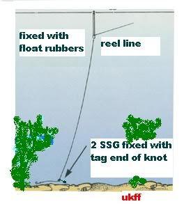 lift method float fishing or sunken float 200952110144_float20lift20method