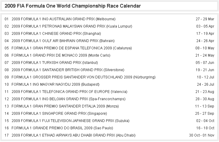 Para los foreros amantes del motor (motociclismo,Formula 1) Calendario2009