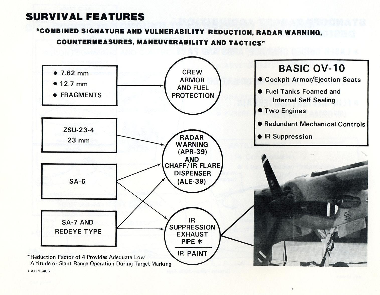 Rockwell OV-10 Bronco OV-10D16