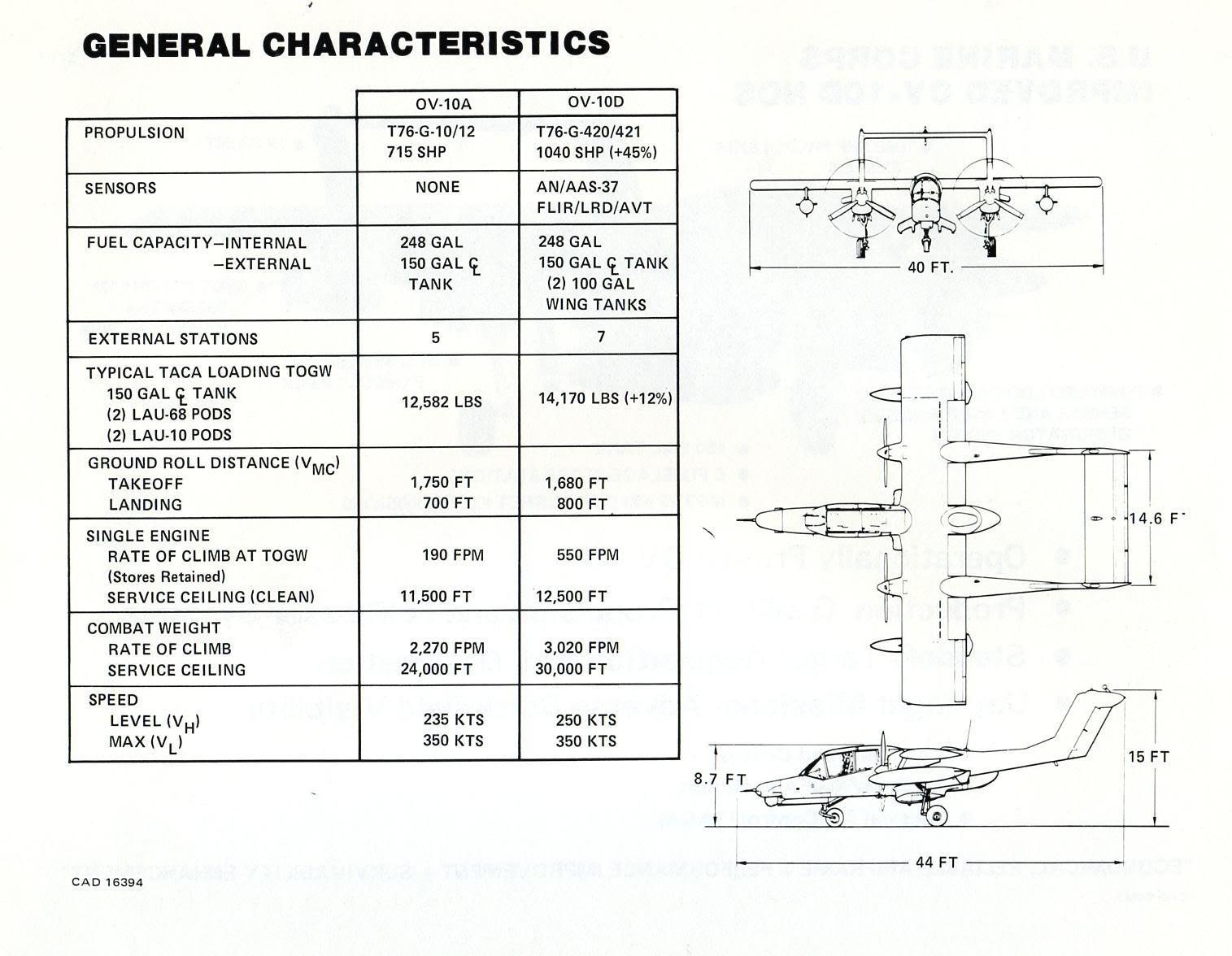 Rockwell OV-10 Bronco OV-10D2
