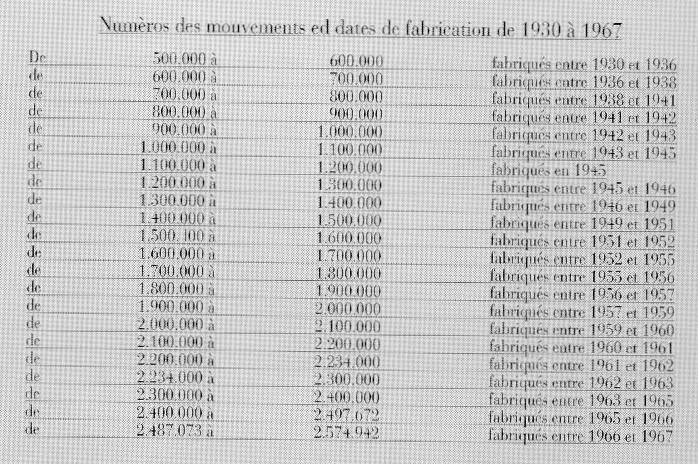 Numéros et dates de fabrication Universal Genève 1930 à 1967 295efe9f
