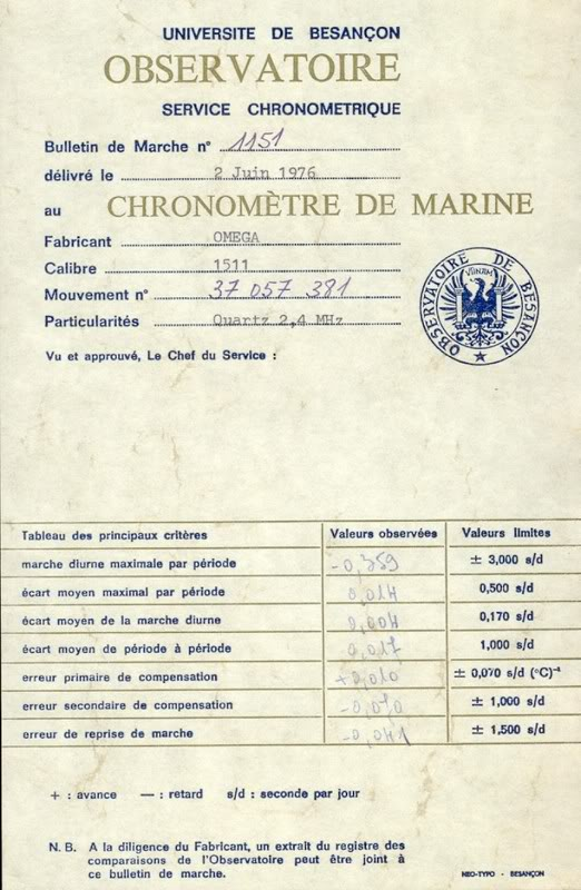 "Oméga Megaquartz 2400 ""Marine Chronometer"" ObservatoiredeBesanon"