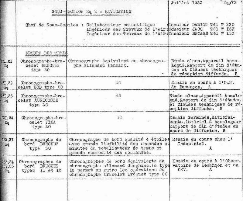 Valjoux 222 FB - Page 2 Type20-Etudes1953