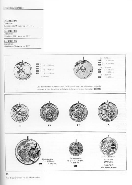 La gamme des calibres chrono Universal Genève F992235c