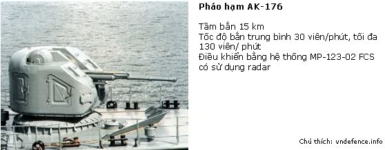 Khả năng Quân Sự Nước Nhà Tarantul_AK-176