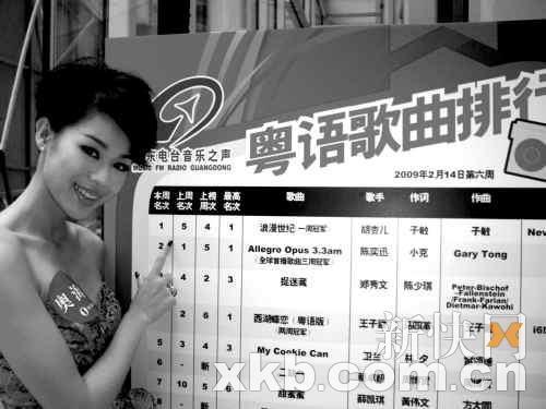 [15 February 2009] Romantic Century Claims Champion Spot On JSG Chart (UPDATED) Kssgyy92223