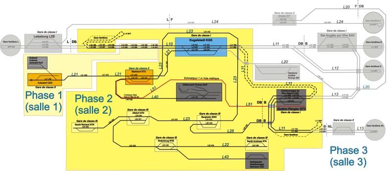 Mon dernier réseau V-003FairyLand-Schmasynoptiquedurseaurduit-1