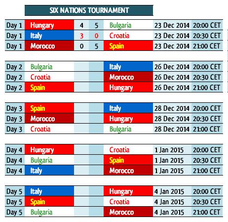 6 Nations 6N1_zpsf069de3c