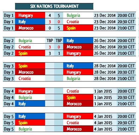 6 Nations 6N_zpsfee15333