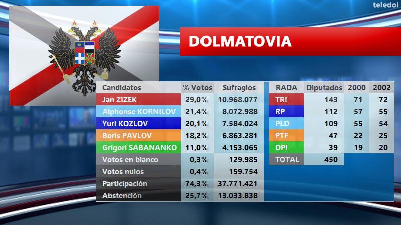 [TELEDOL] Resultados Elecciones 2003 E2003DT_zpsklcogz3k