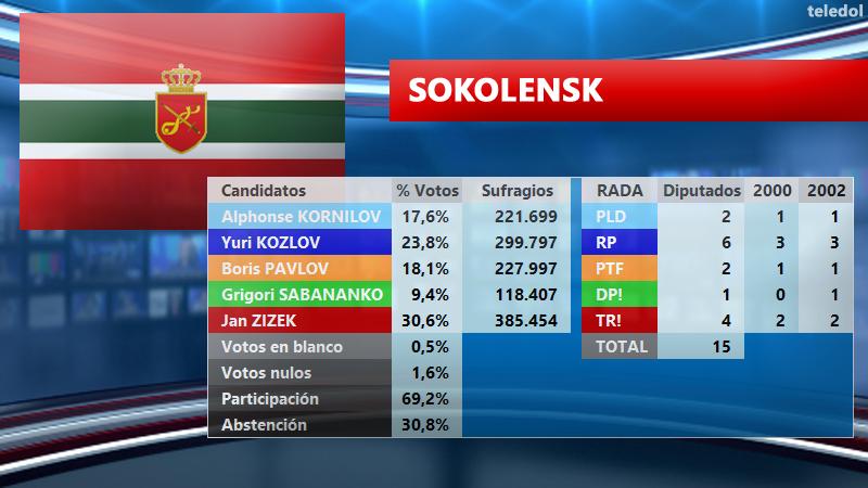 [TELEDOL] Resultados Elecciones 2003 E2003SO_zps8slmlvgl