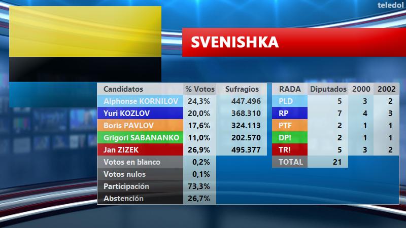[TELEDOL] Resultados Elecciones 2003 E2003SV_zpsv4z093xv