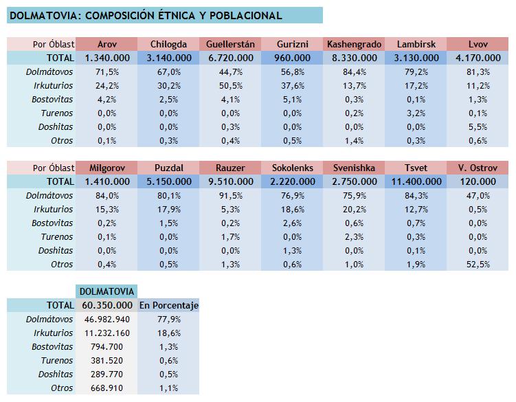 Estadísticas Edición 7.0 Sintiacutetulo-2copia_zps66c3536d