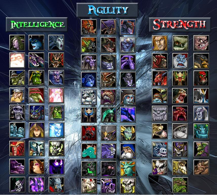 defence of the ancients DotAHeros
