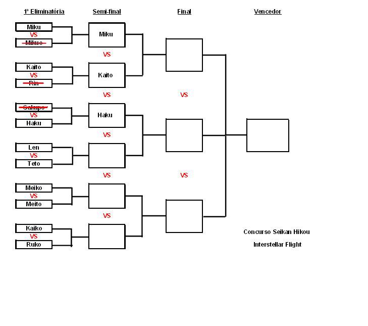 2º Concurso: Seikan Hikou Battle Cshb1