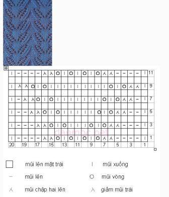 Help em đọc chart hình này Maudan1