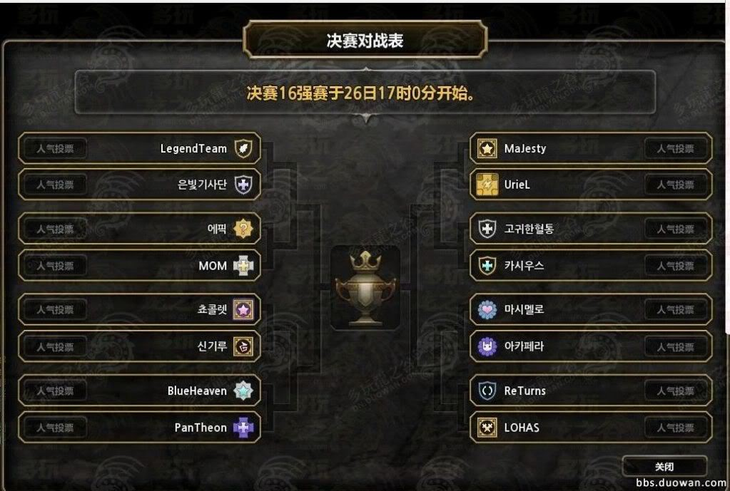 Guild War System Analysis 185647096920