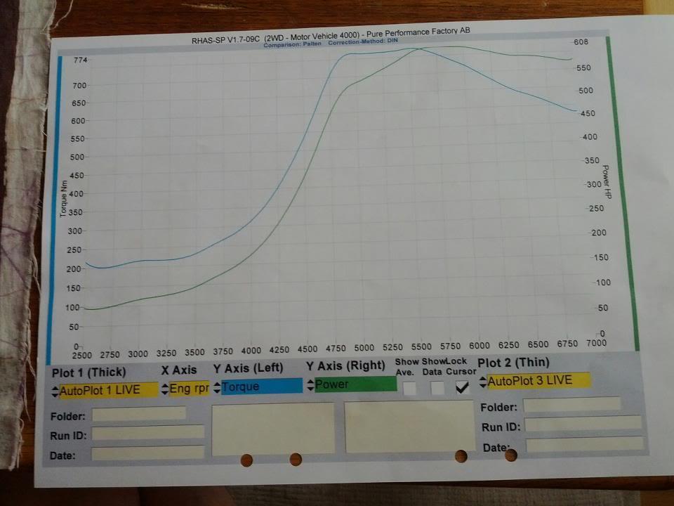 Palten - Volvo 745 sleeper.. - Sida 23 Effekt-1