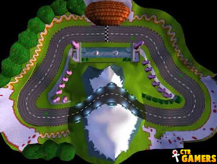 Crash Team Racing Cocoparkctrg