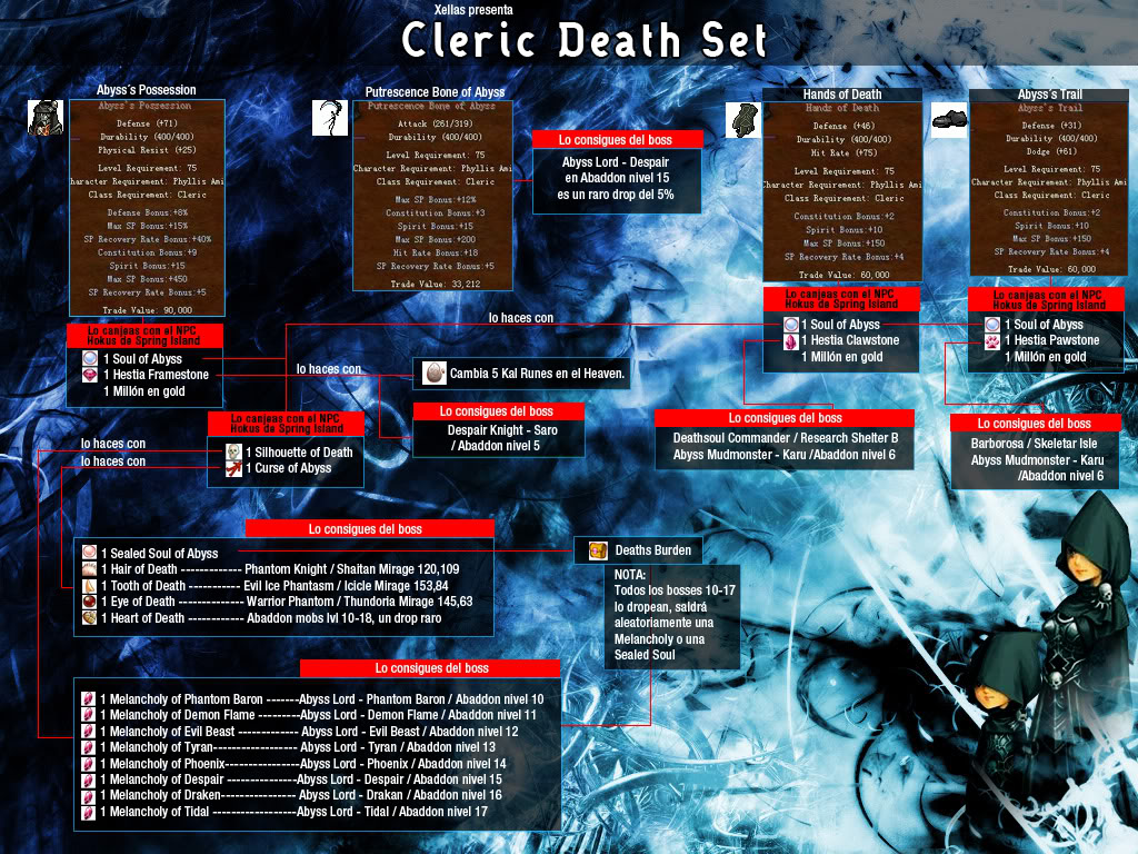 como hacer el death set! n.n ClerDS2